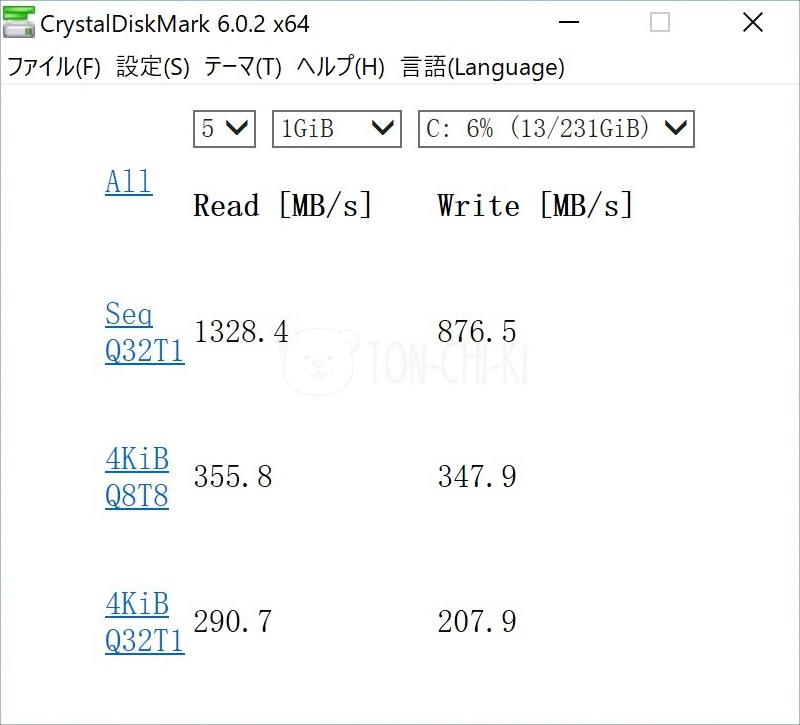 OneMix 2SのSSDベンチマーク結果