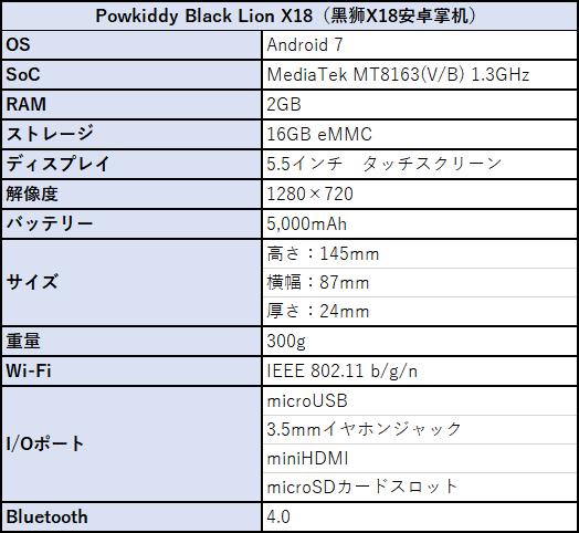 Powkiddy Black Lion X18のスペック