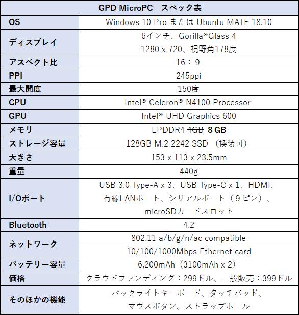 GPD MicroPCのスペック