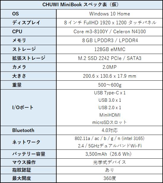 CHUWI MiniBookのスペック(仮)