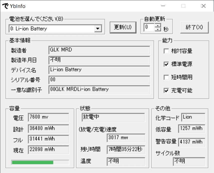 ファクトリーモデルのバッテリー容量
