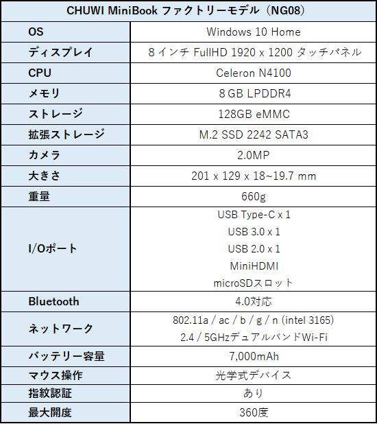 CHUWI MiniBook ファクトリーモデル スペック