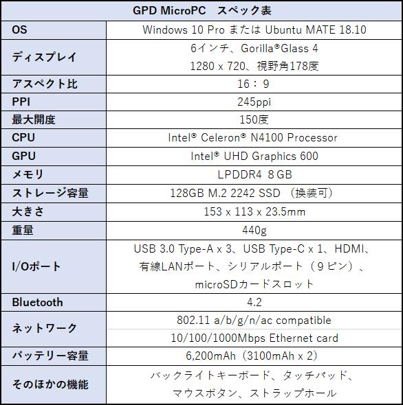 GPD MicroPC スペック