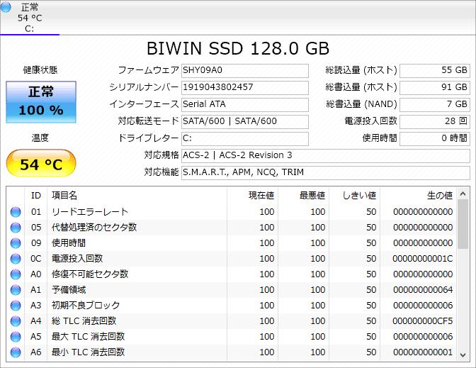 GPD MicroPC SSD温度