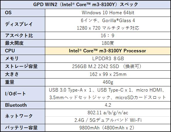 GPD WIN2 第8世代 Core m3-8100Yのスペック