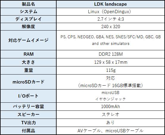 LDK landscapeのスペック