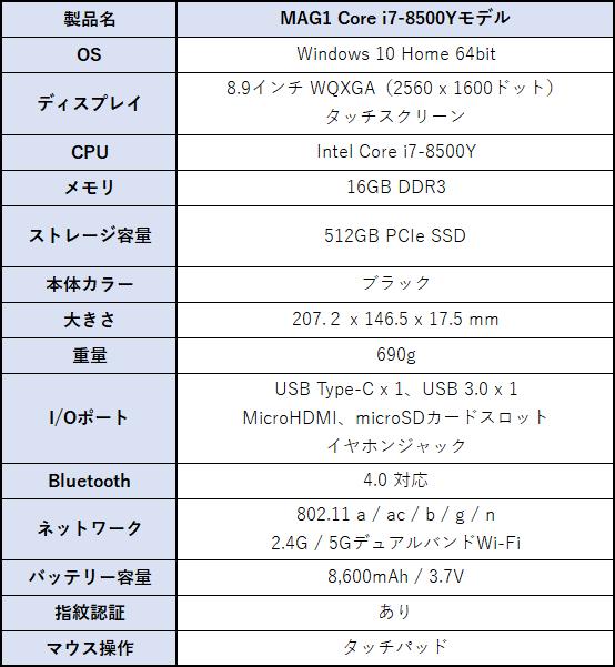 MAG1 Core i7-8500Y スペック