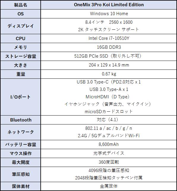 OneMix3ProKoi Limited Edition スペック