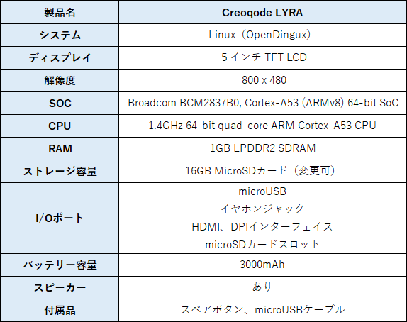 Creoqode LYRAのスペック