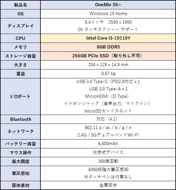 OneMix 3S+ スペック