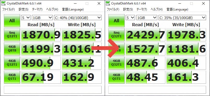 GPD WIN Max SSDベンチマーク