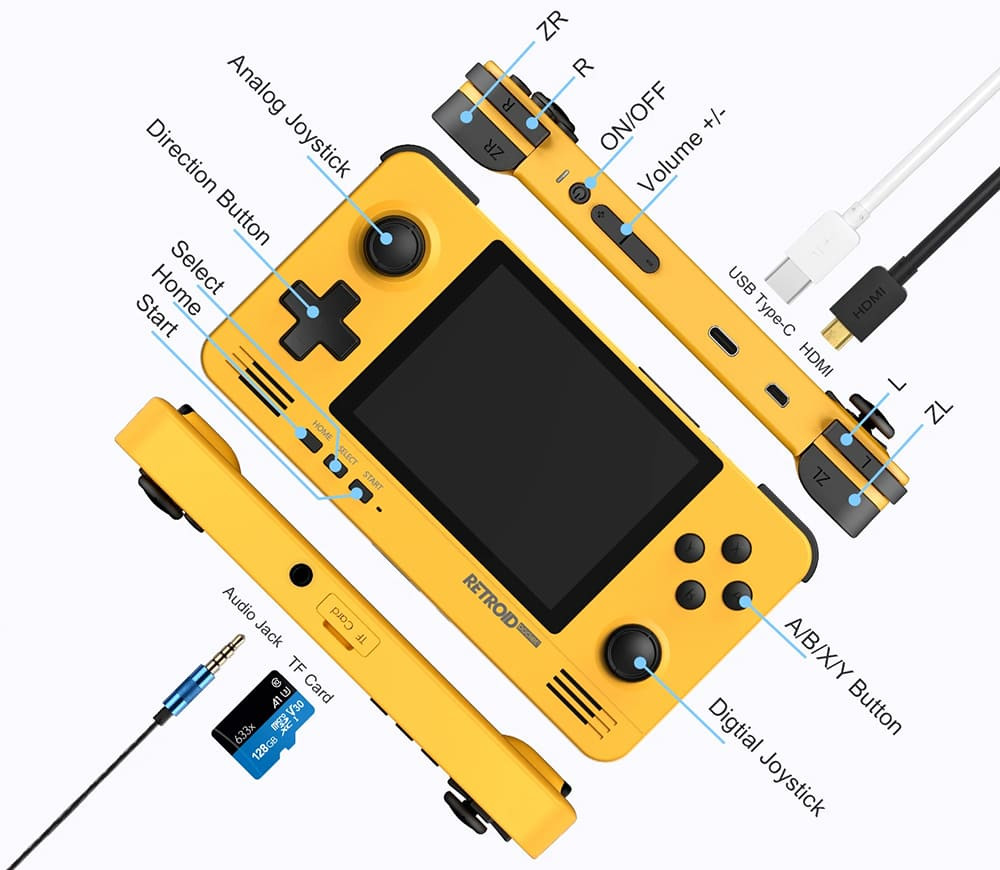 Retroid Pocket 2 I/Oポート