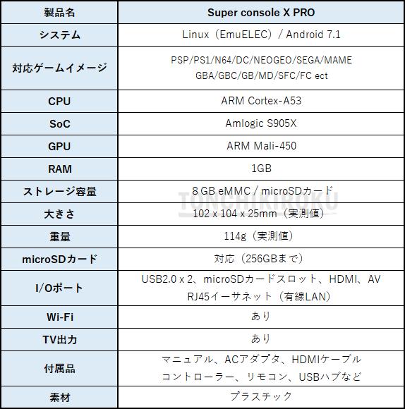 Super console X PRO スペック