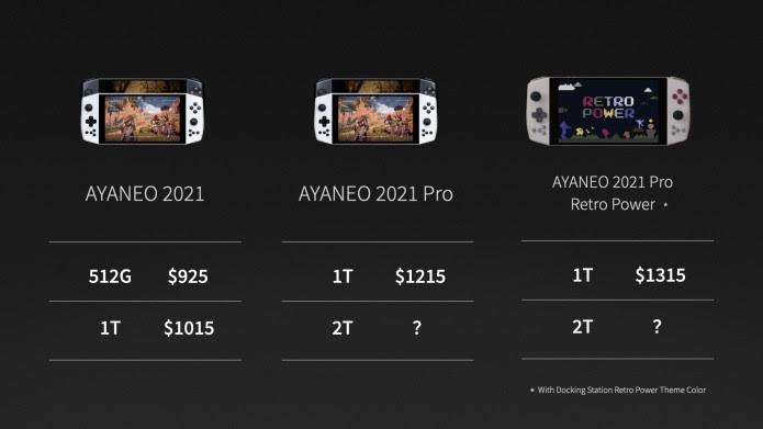 AYANEO 2021 Pro 価格